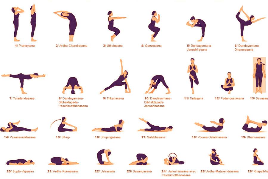 Kenali Jenis Jenis Yoga Beserta Manfaatnya
